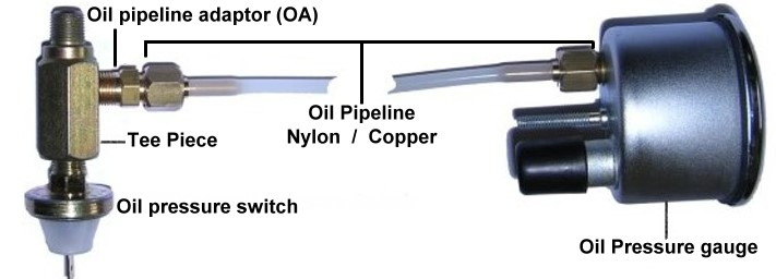 Oil Pipe Lines